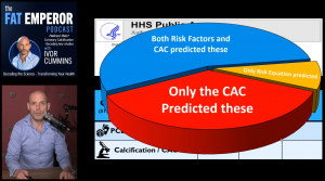 Calcification CAC Studies.