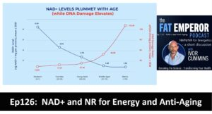Ep. 126 - NAD+ and NR for Energy and Anti-Aging